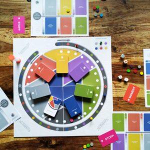 Die Entdeckung Deines Zeitwerts - das Entwicklungsspiel für Training und Coaching